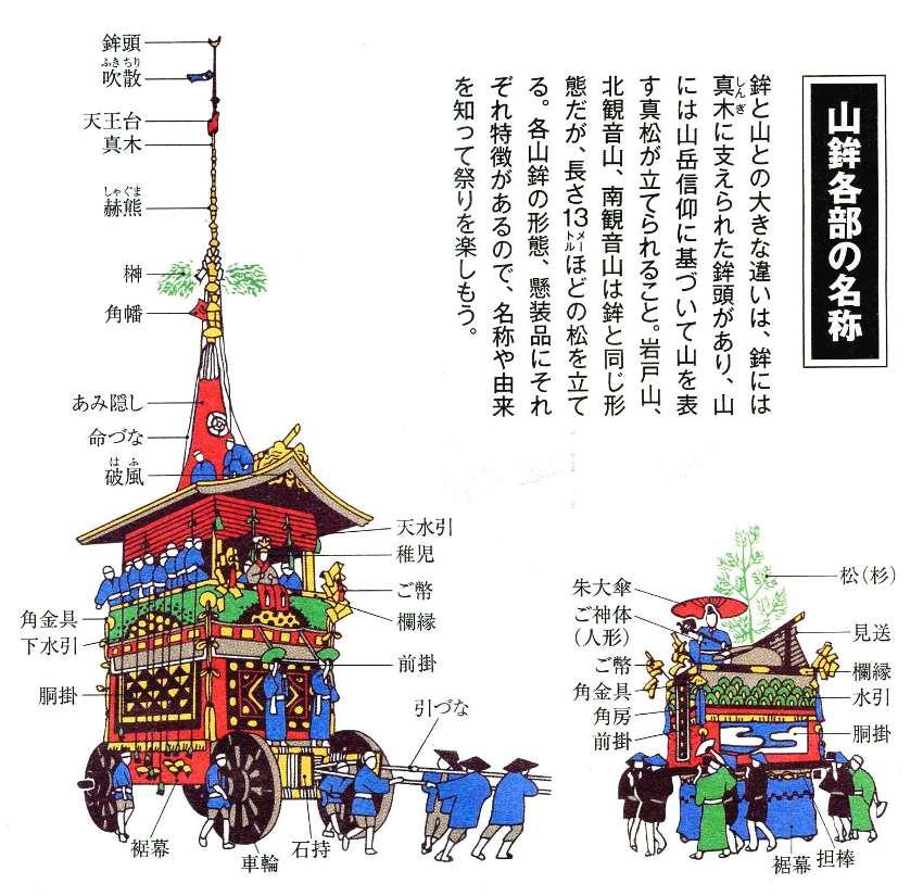 g祇園祭10
