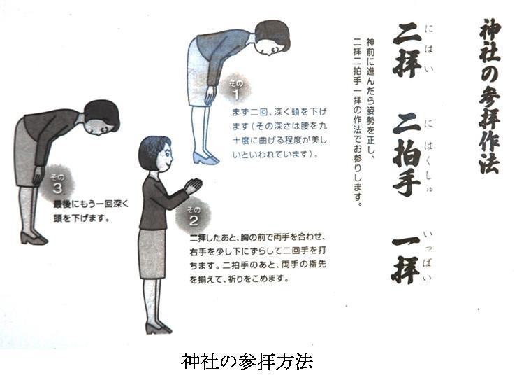 Wわら天神3:神社の参拝方法